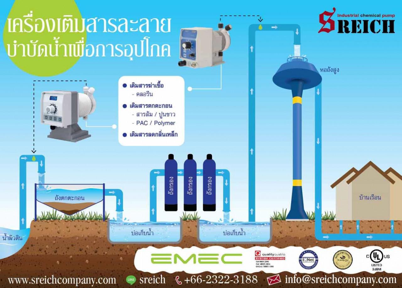 ปั๊มเคมีสำหรับกระบวนการบำบัดน้ำเพื่อการอุปโภค